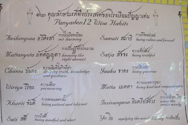 12 Wise Habits of Panyaden School, green school in Chiang Mai