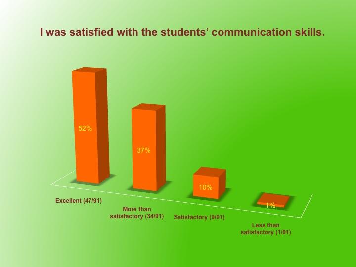 Slide4 Panyaden School