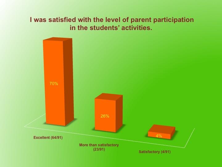 Slide6 Panyaden School