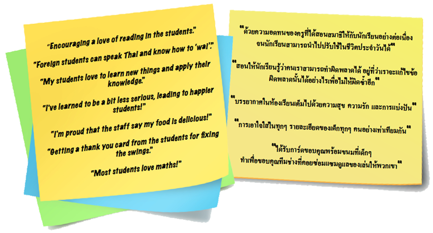 Quotes from Panyaden teachers during Planning Day 2017